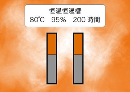 恒温恒湿試験後の接合強度の測定
