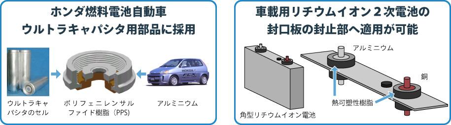 TRI Systemはホンダ燃料電池自動車ウルトラキャパシタ用部品に採用/車載用リチウムイオン2次電池の封口板の封止部へ適用可能